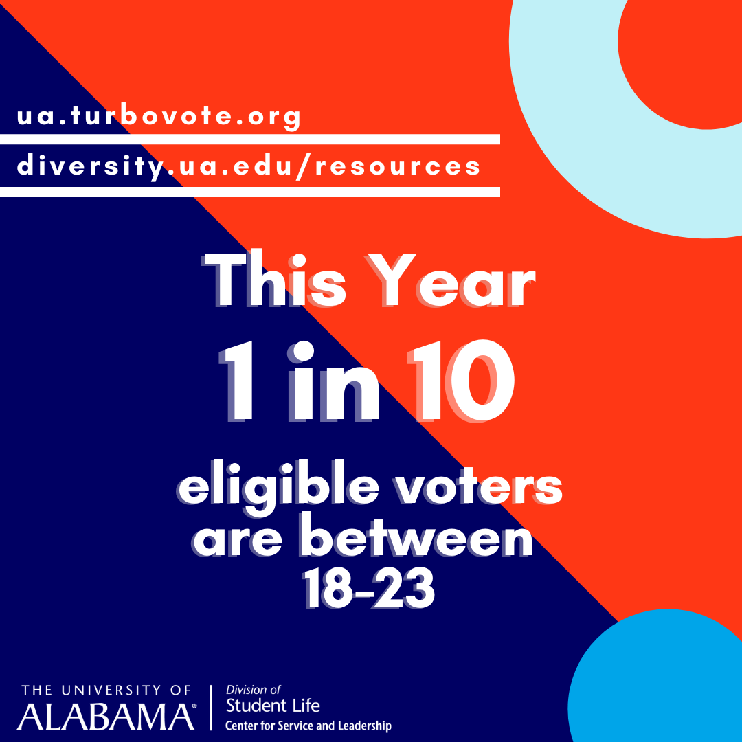 this year 1 in 10 eligible voters are between 18-23